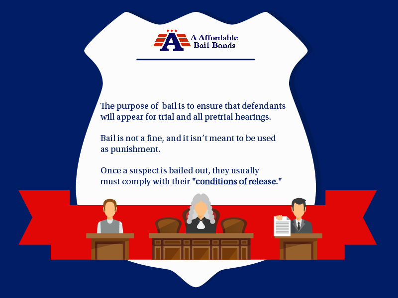 The Purpose of Bail - A-Affordable Bail Bonds
